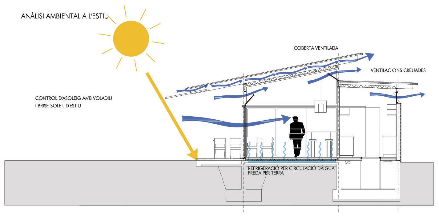 Arquitectura bioclim tica lasal del varador - Arquitectura bioclimatica ejemplos ...